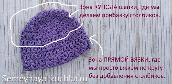 простая шапка крючком для детей