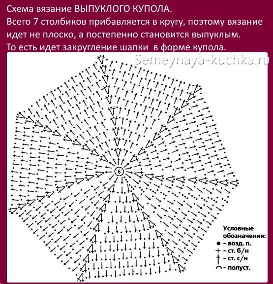 как связать выпуклый круг крючком купол