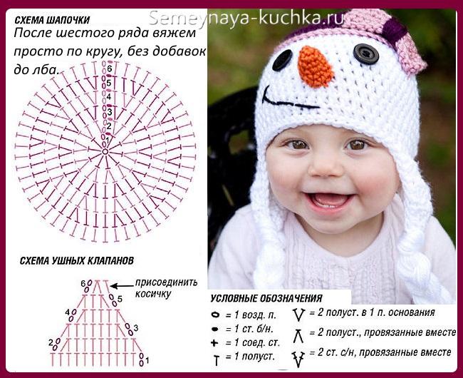 шапка снеговик схема крючком описание