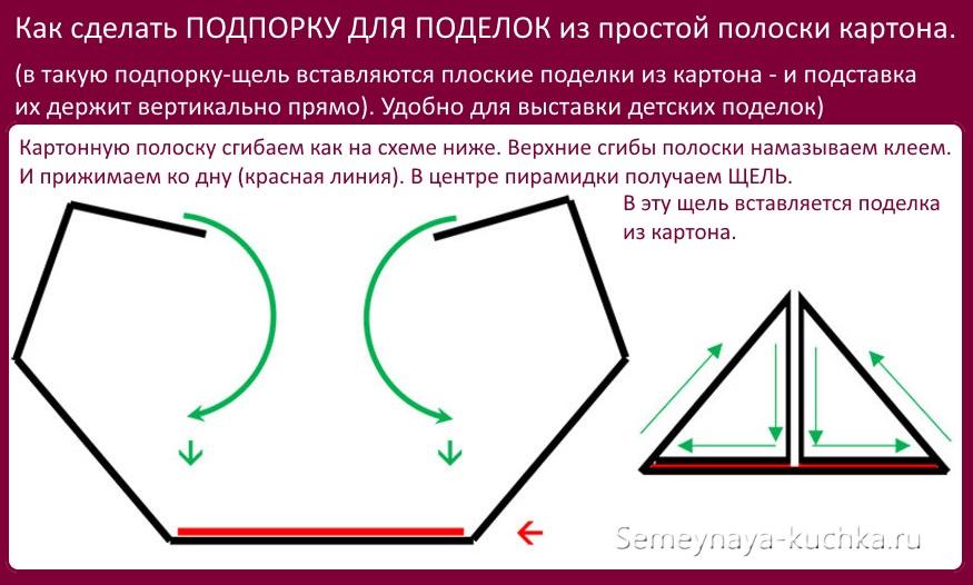 схема подставки для поделки