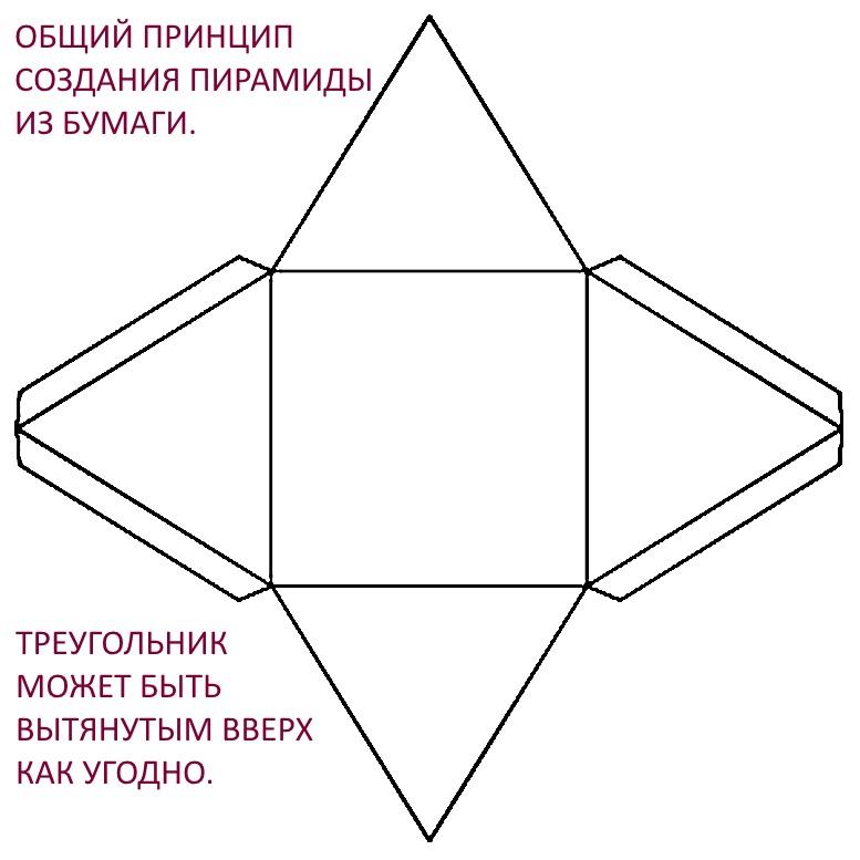 как сделать пирамиду