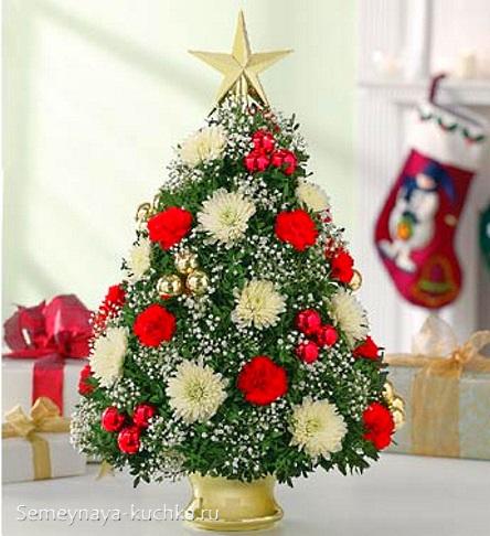 новогодний букет треугольный как елка