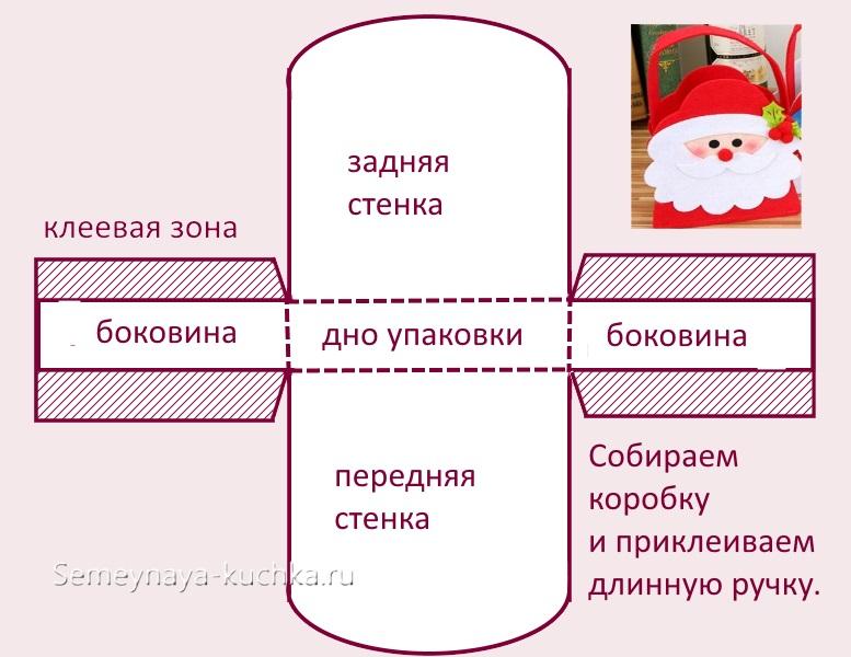 схема новогодней коробки с Дедом морозом