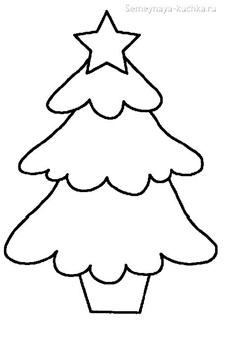 новогодний шаблон елка