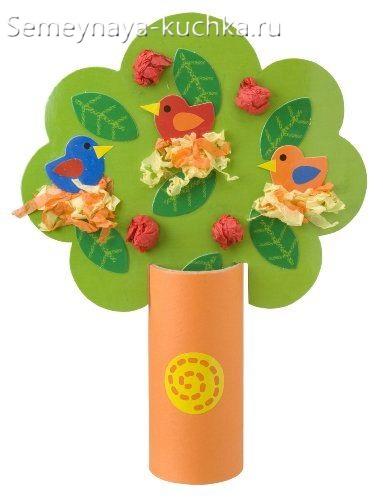 весенняя поделка дерево с птичками