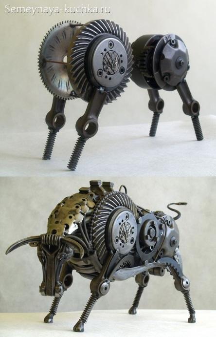 поделка из металла бык сварка своими руками