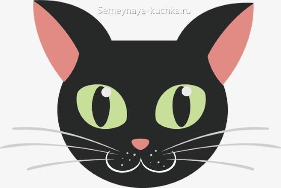 аппликация кошка шаблон для ребенка в 3 года