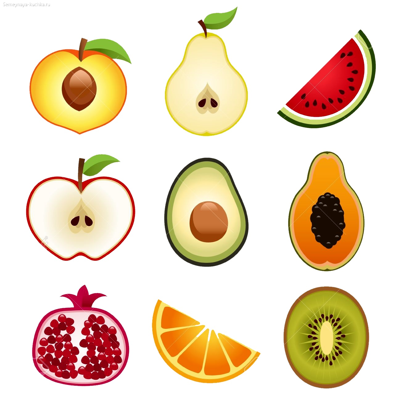плакат фрукты