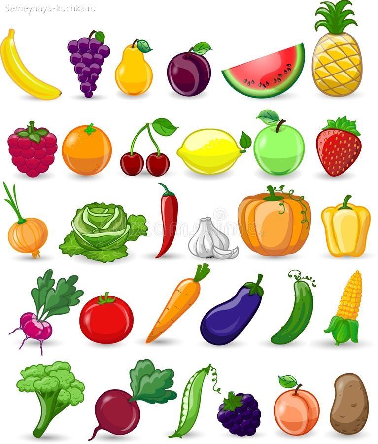 плакат картинка фрукты и овощи