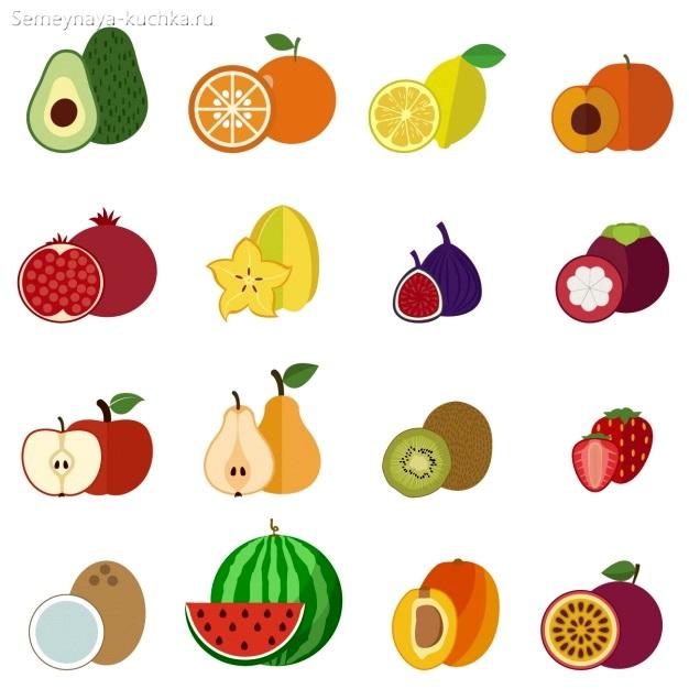 плакат фрукты в картинках