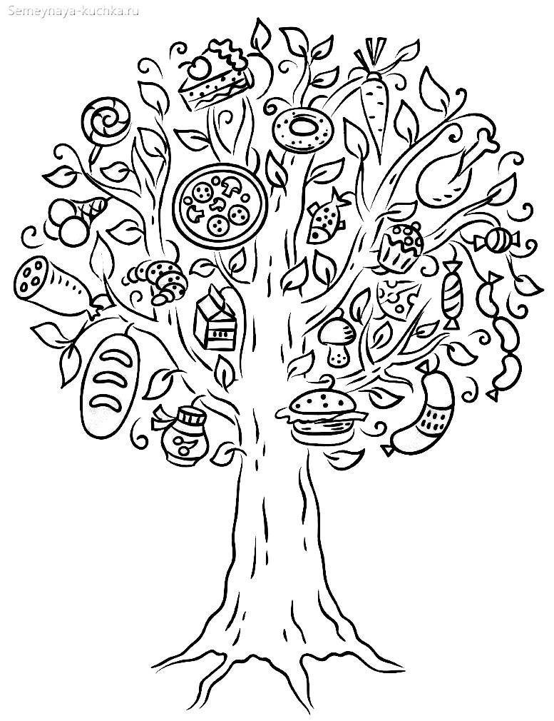 раскраска чудо дерево с продуктами