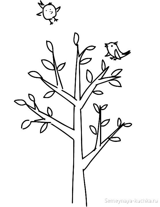 раскраска первые листочки на дереве весной