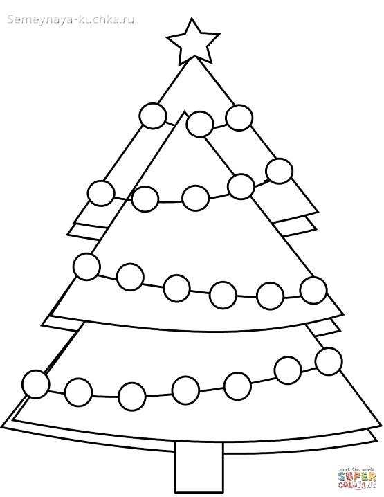 как работать с шаблонами елки