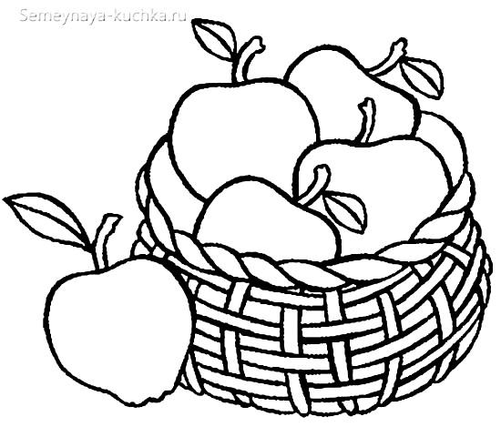 раскраска фрукты яблоки в корзине